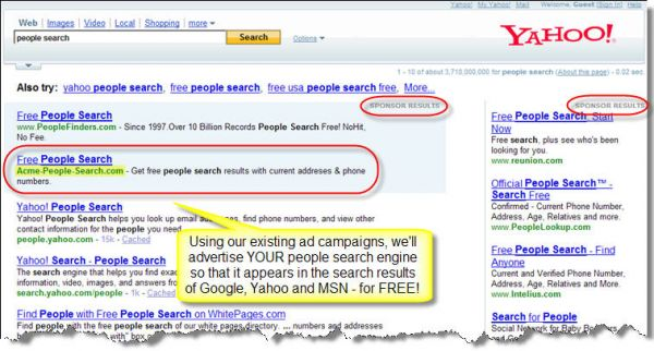 yahoo people lookup